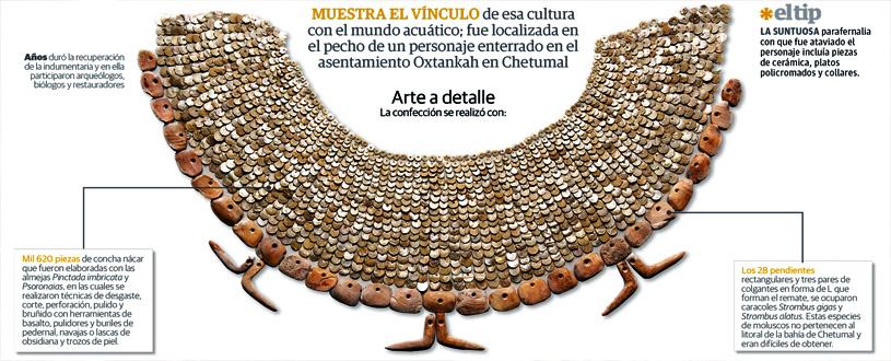 Collar Maya