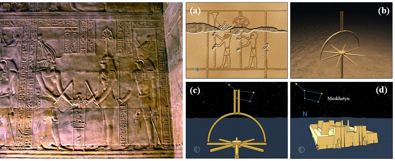 El estiramiento de la cuerda Egipto